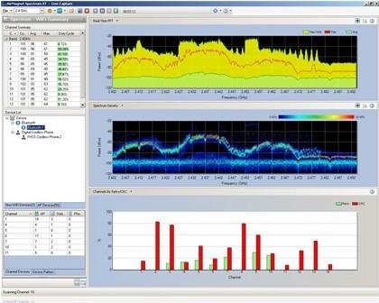 AirMagnet Spectrum XT(AM/B4070)艾尔麦无线局域网频谱分析仪(FLuke)