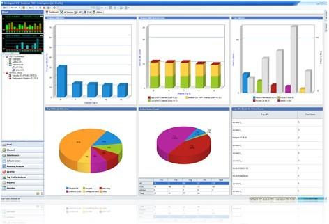 Fluke  AM/A1151 AM/A1150艾尔麦无线网络分析仪AirMagnet WiFi Analyzer Pro