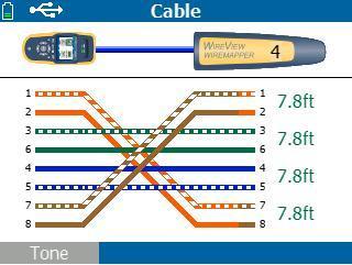 LRAT布线图片 错接电缆