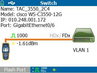 LRAT查找光纤交换机