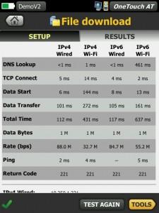 福禄克1T-1500-2PK网络应用性能测试仪