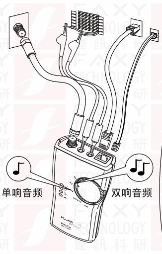FLUKE测线仪MT-8200-60-KIT网线测试接口