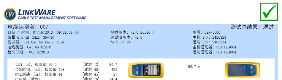 福禄克FLUKE DSX5000测试报告