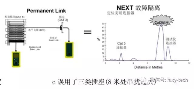 电路 电路图 电子 设计 素材 原理图 640_294