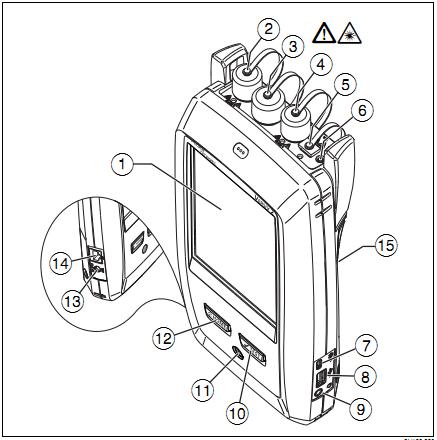 fluke CFP2-100-Q光纤介绍