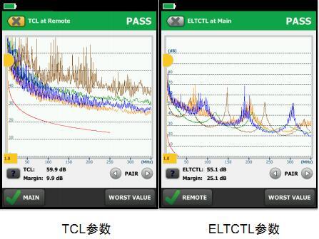 我的布线系统支持PoE++为何丢包率会偏高?